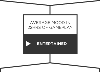 Game Mood rated as entertained for Journey To The Savage Planet
